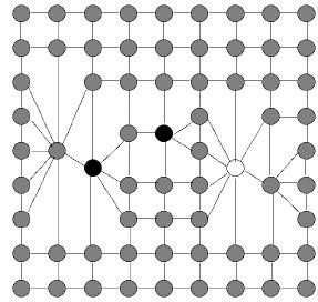 CoordinatesGraph